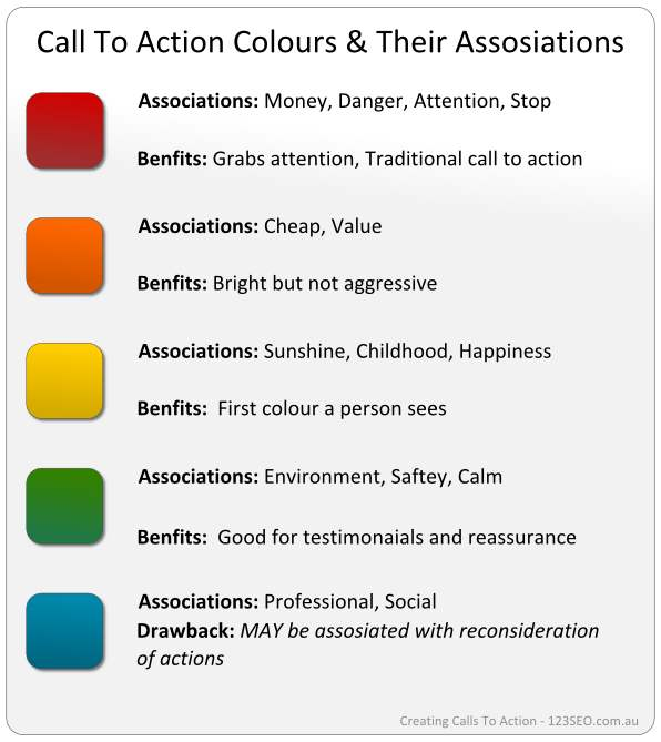Call To Action Colours